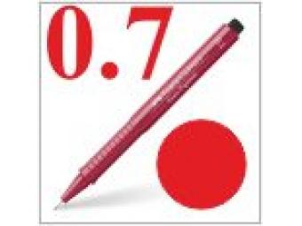 Faber-Castell pero technické Ecco pigment 0,7mm červené